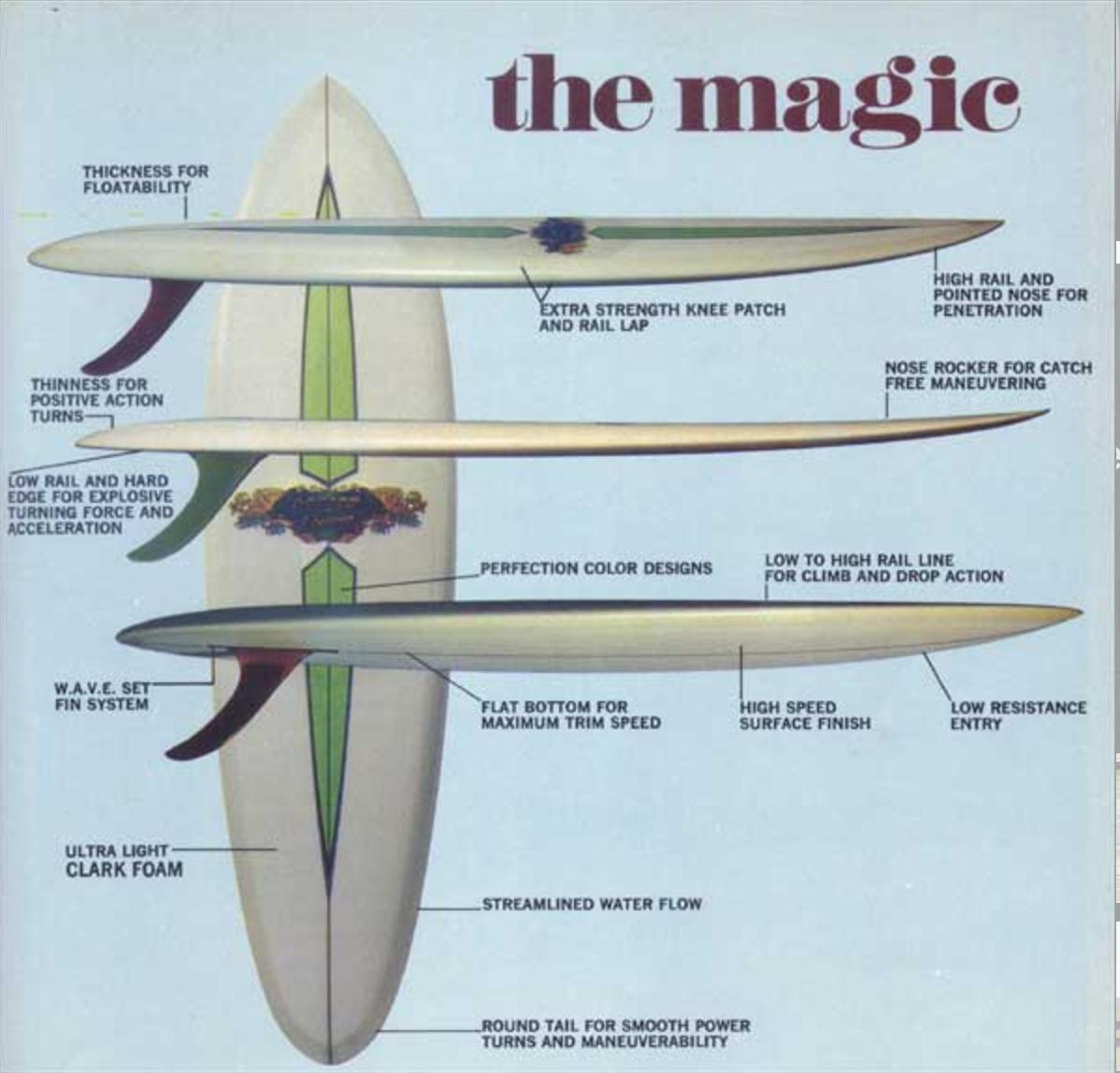 Gordon & Smith The Magic Ad